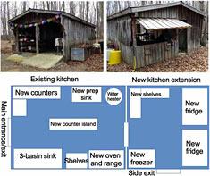 Conference Kitchen Plan